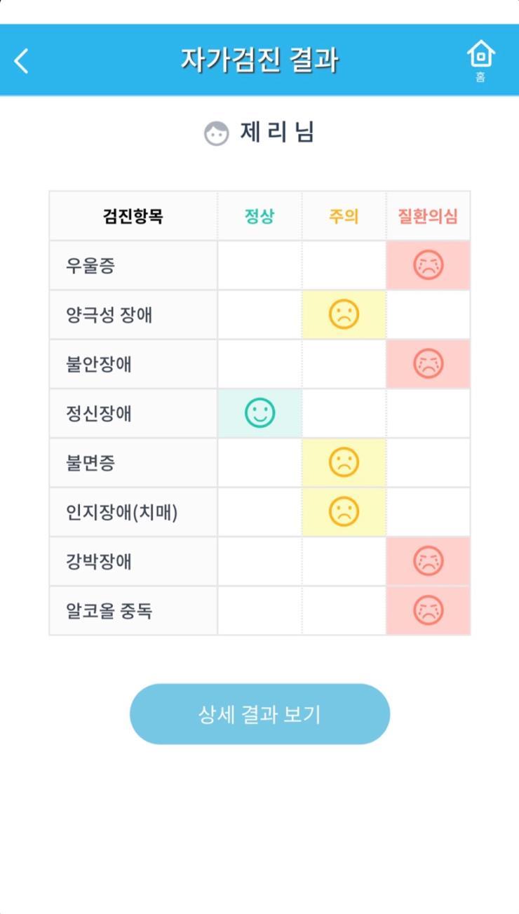 〈정신건강 자기검진〉 어플