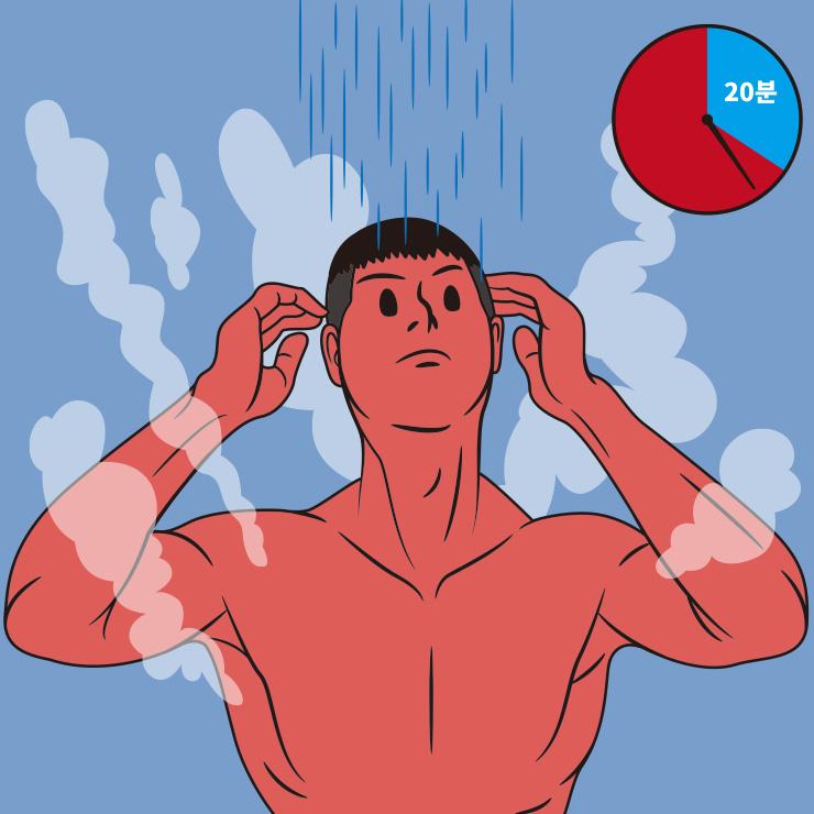 안 좋은 샤워 습관